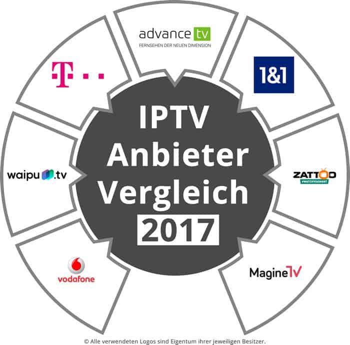 IPTV Anbieter im Vergleich 2017