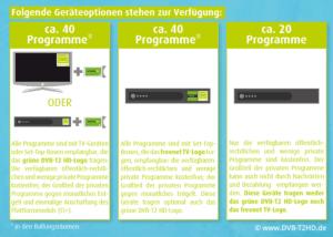 Freenet TV Geräteoptionen